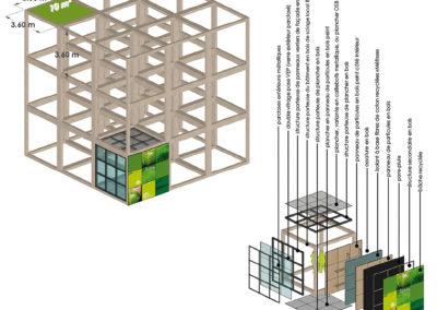 Schéma de principe structuelle